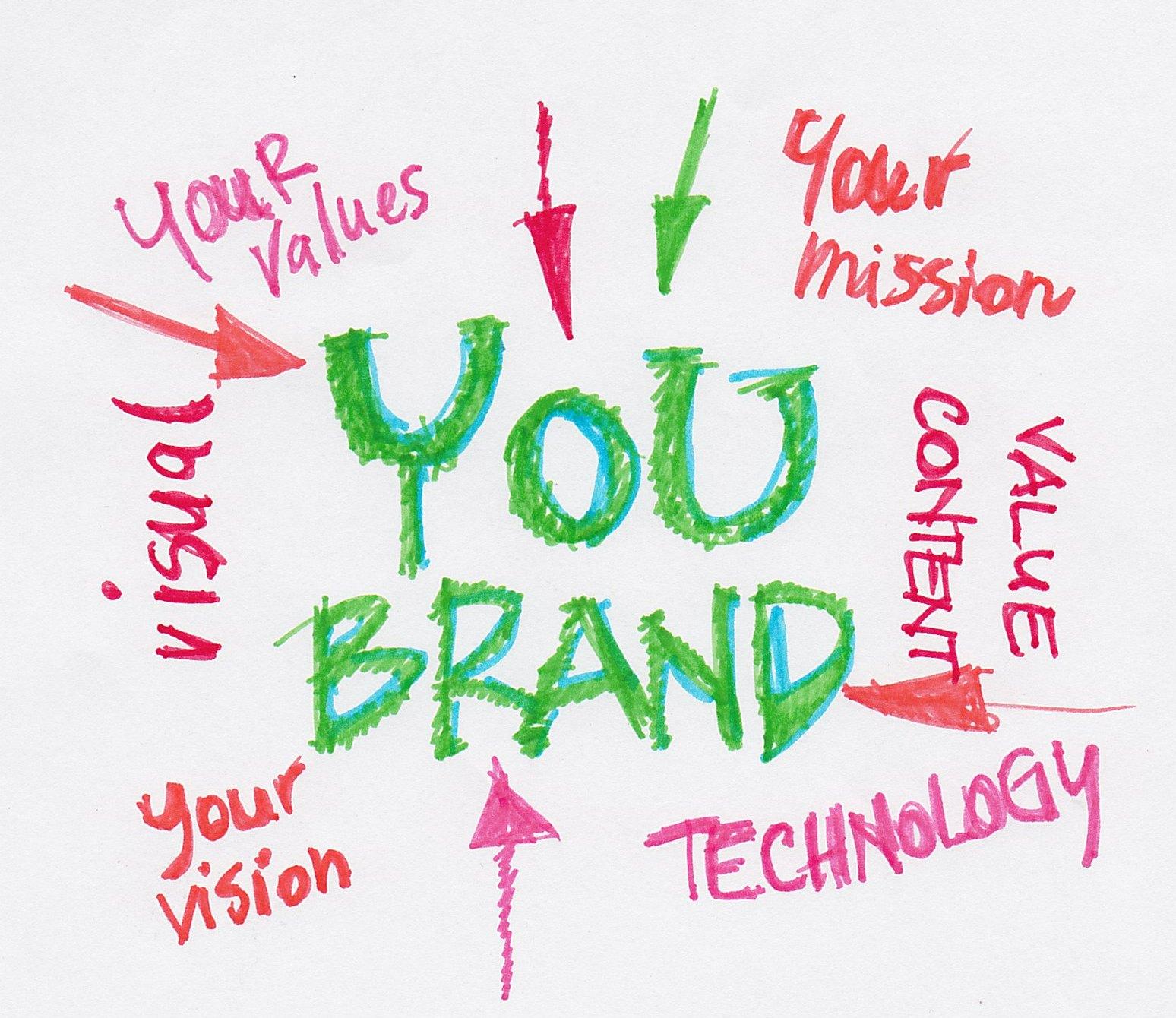 you brand